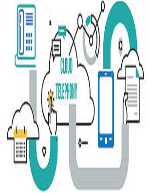 CloudTelephony